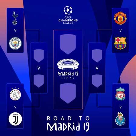 Manchester United - Barcelona en cuartos de final de la Champions ...